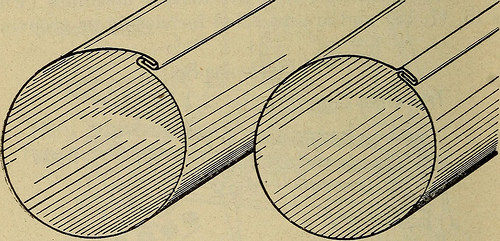 "Image from page 83 of ""Sheet metal workers' manual; a complete, practical instruction book on the sheet metal industry, machinery and tools, and related subjects, including the oxy-acetylen welding and cutting process"" (1918)"